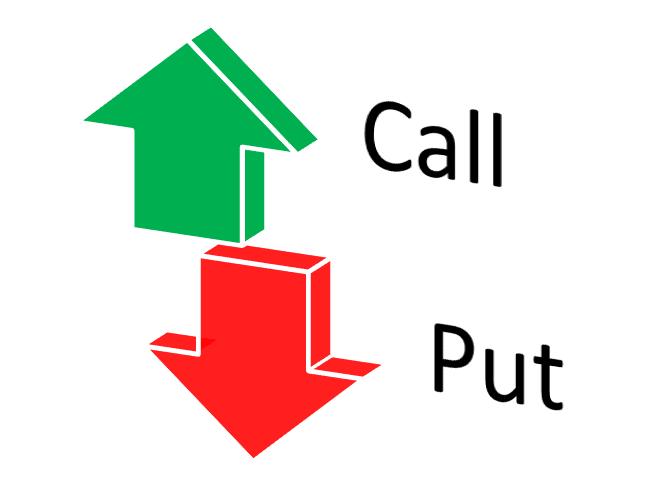 Call y put en opciones binarias